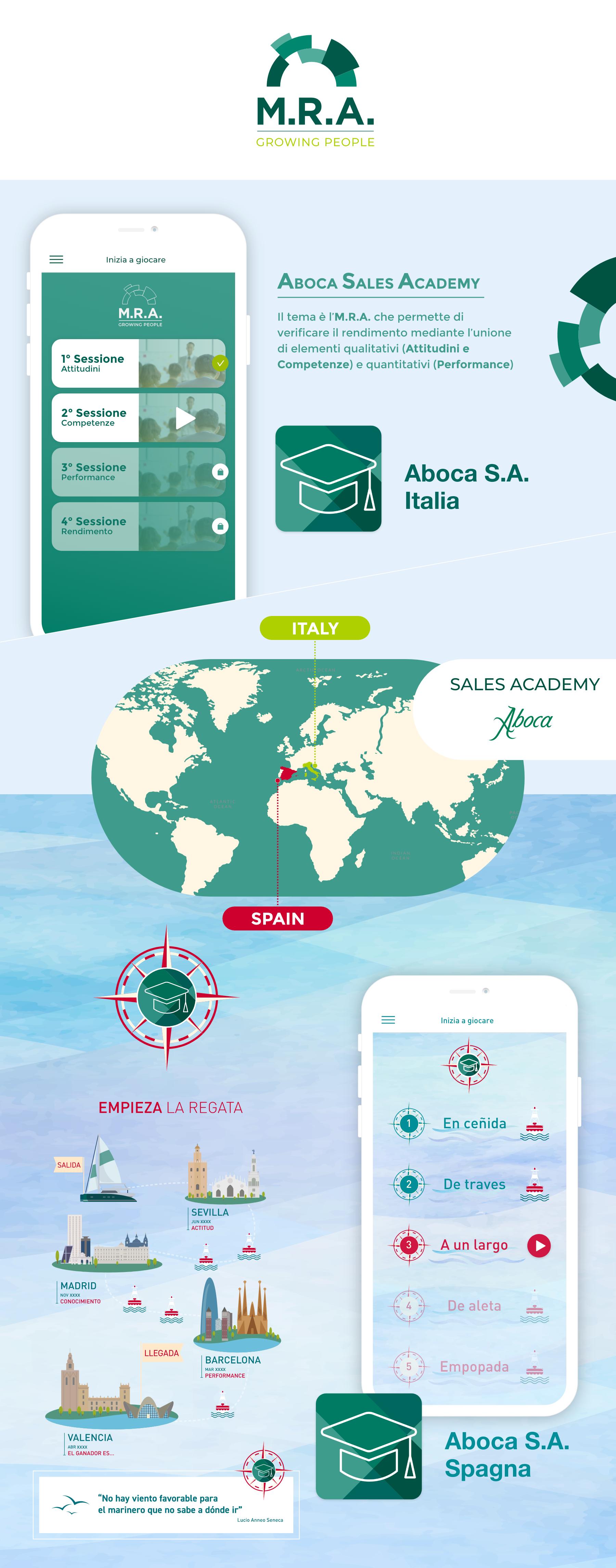 2 App per Aboca Italia e Spagna Il 2019 rappresent...