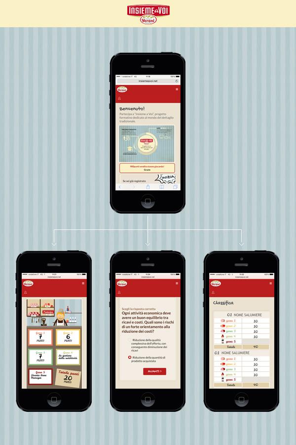 <h2>Insieme a Voi di Veroni, il digital marketing ...