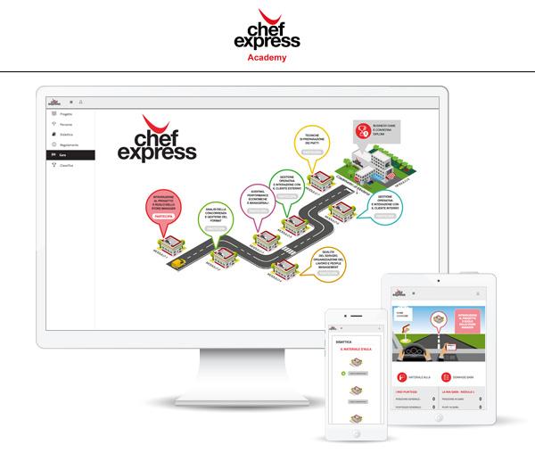 Chef Express Academy dettaglio 1
