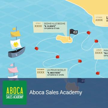 <h2>Aboca Sales Academy</h2> <p>Creare una reale c...