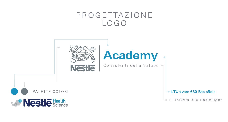Nestlé Academy Consulenti della Salute dettaglio 1