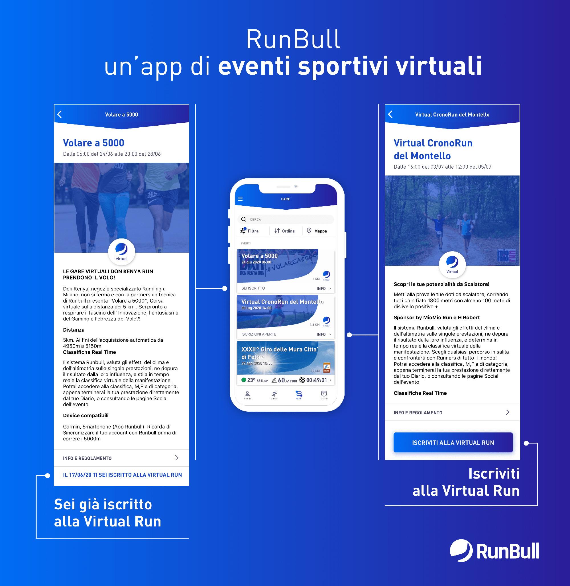 RunBull, un'app di eventi sportivi virtuali In u...