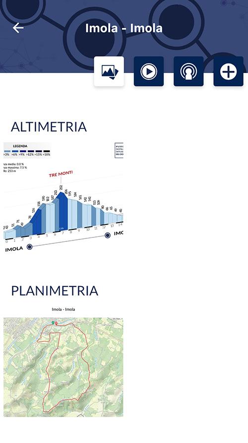 MDD Ciclismo - Segmento Media